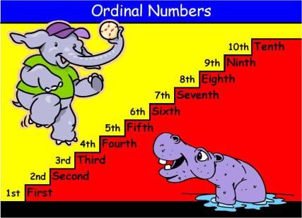 4-0_ordinalnumbers